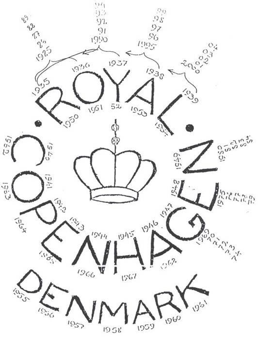 porcelain marks royal copenhagen porcelain and bing. Black Bedroom Furniture Sets. Home Design Ideas